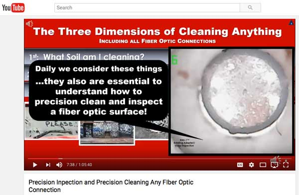 LECTURE ON FIBER OPTIC CLEANING