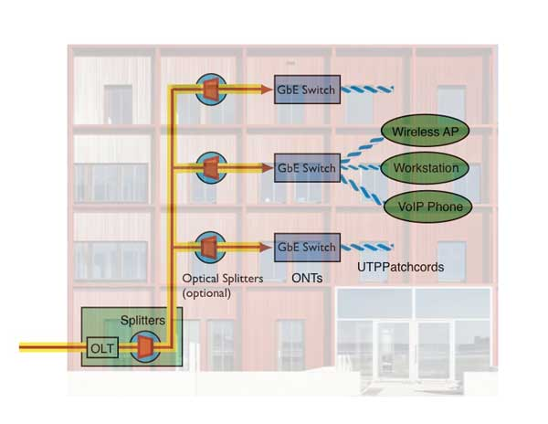 The FOA Reference For Fiber Optics - Fiber Optics In ... Vertical Fiber Optic Patch Panel Wiring Diagrams on